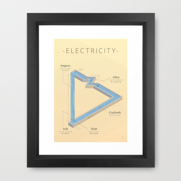 Electricity infographic print available here